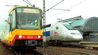 Karlsruhe: Trade fair and transport location