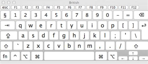 How to Type Common Symbols and Special Characters in Mac