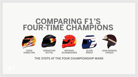 Comparing Five Four-Time F1 World Champions | 2017 Mexico